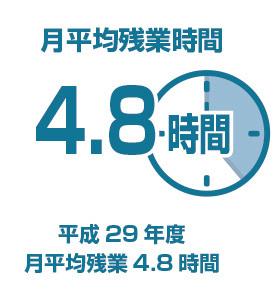 月平均残業時間 4.8時間