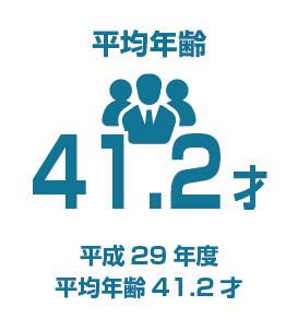 社員平均年齢 41.2才
